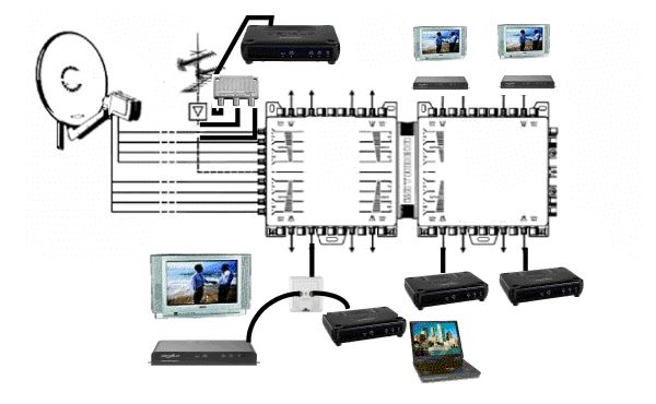 Electrical Wiring Splendid Digital Tv Aerial Sky Satellite Dish Installations Digital Tv Wiring Diagram 94 Wiring Diagrams Diagram Floor Plans Radio