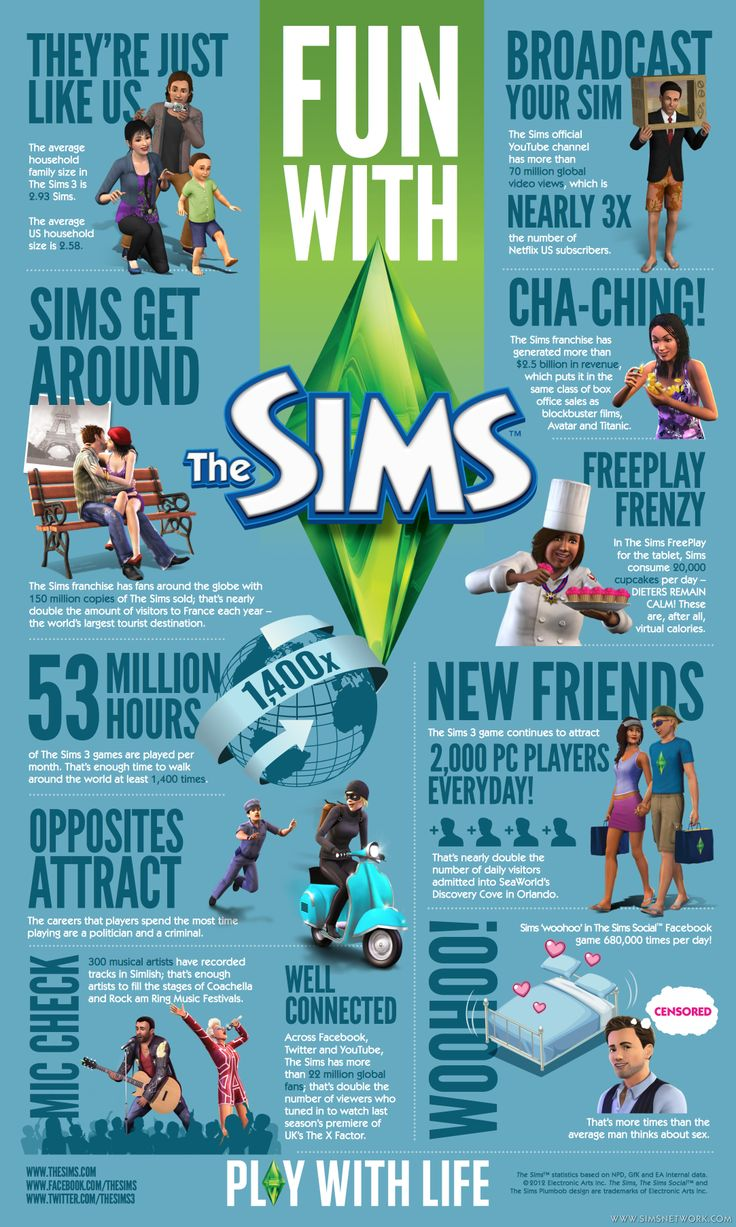 How To Clear Cache Sims 4 By Andre Aciman 53 Million Hours Of The Sims 3  Games Are Played Per Month [stats]