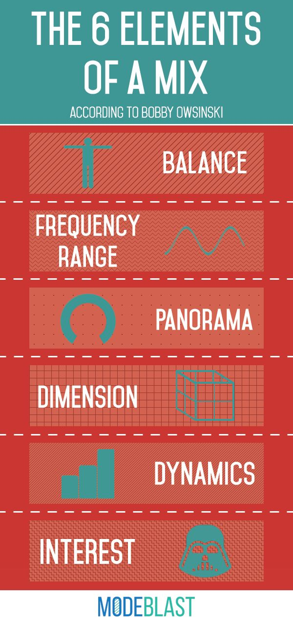 The 6 Elements of a Mix