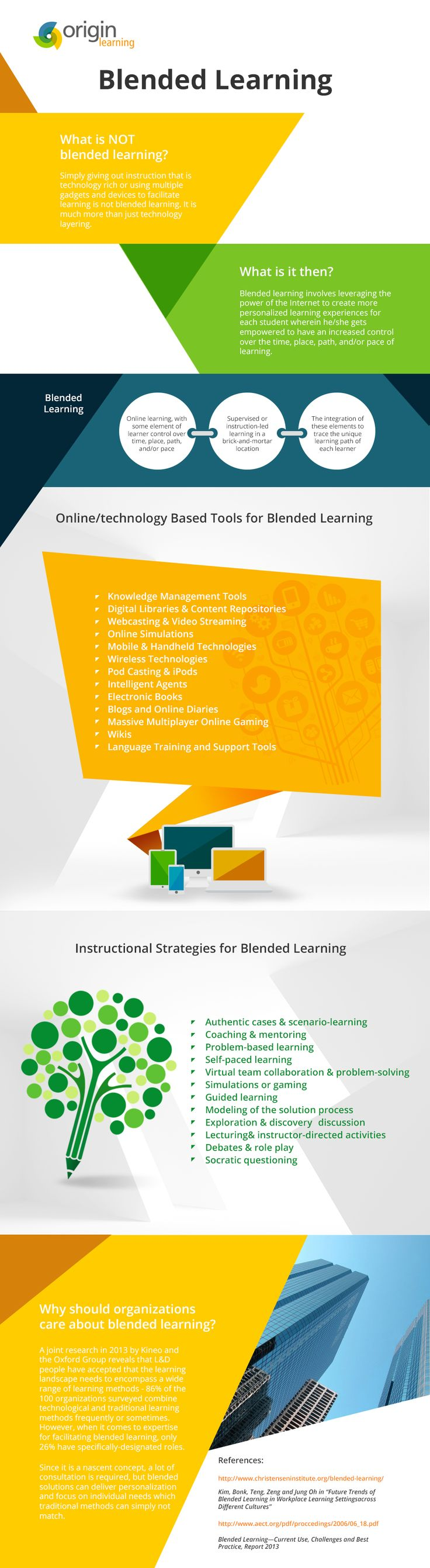The Mystery of Blended Learning Infographic - http://elearninginfographics.com/mystery-blended-learning-infographic/