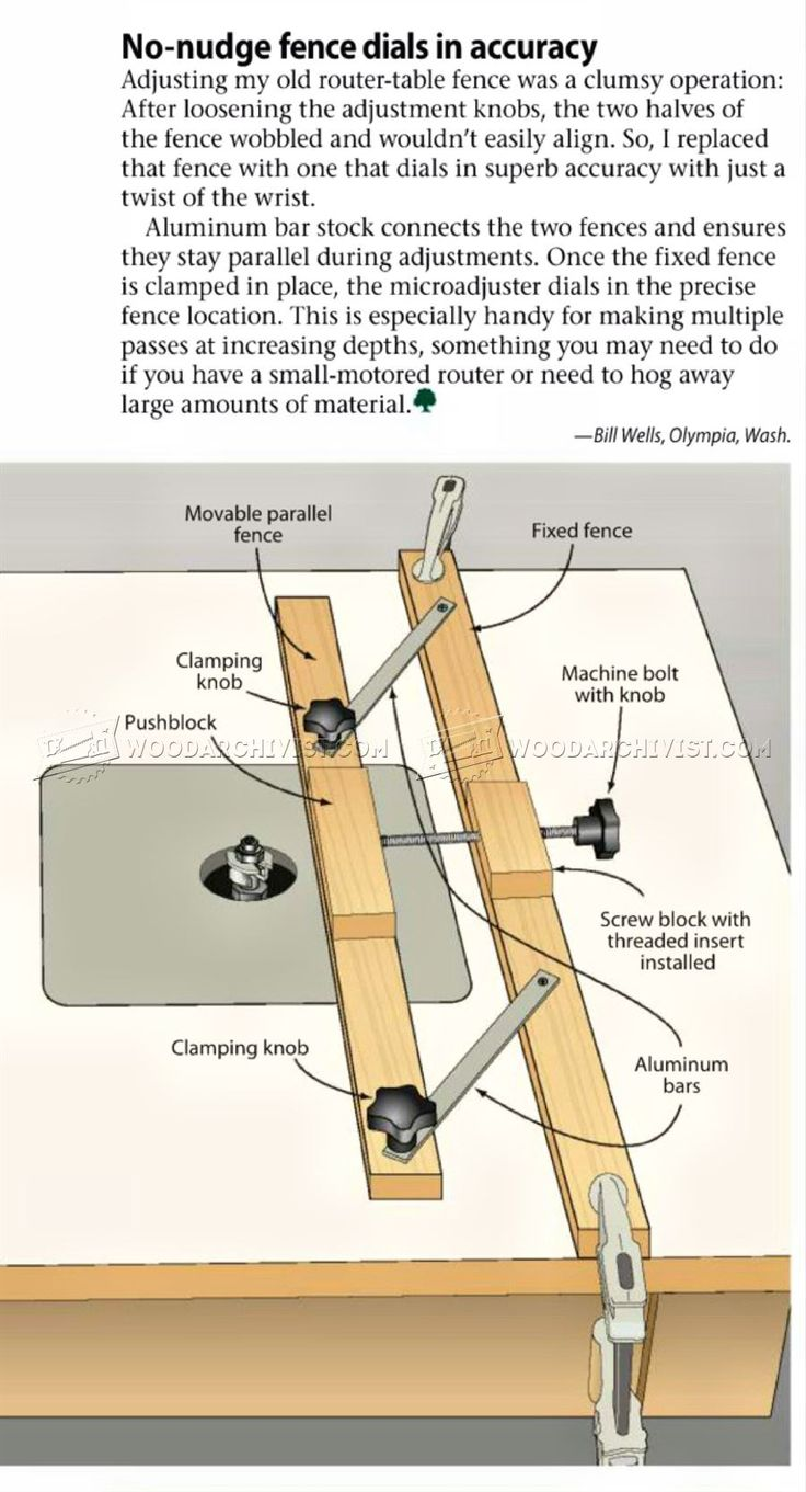 Micro-Adjustable Router Fence - Router Tips, Jigs and Fixtures | WoodArchivist.com