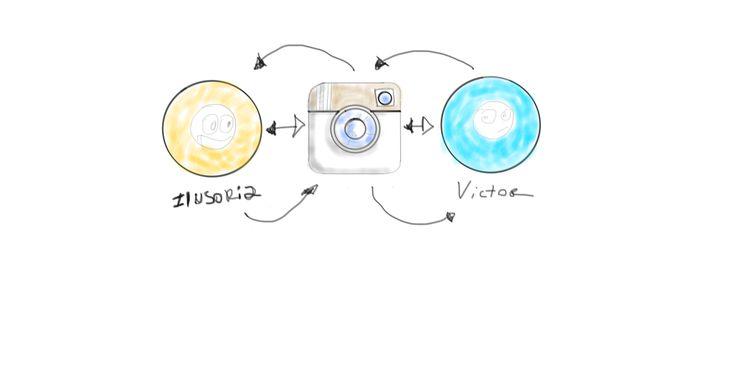 cambio de cuenta en instagram: ilusoria estudio y victoreliascj