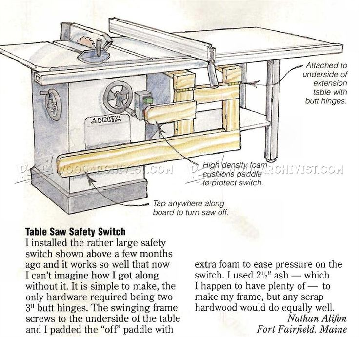25 Best Ideas About Table Saw Safety On Pinterest Table Saw Fence Woodworking Jigs And Wood