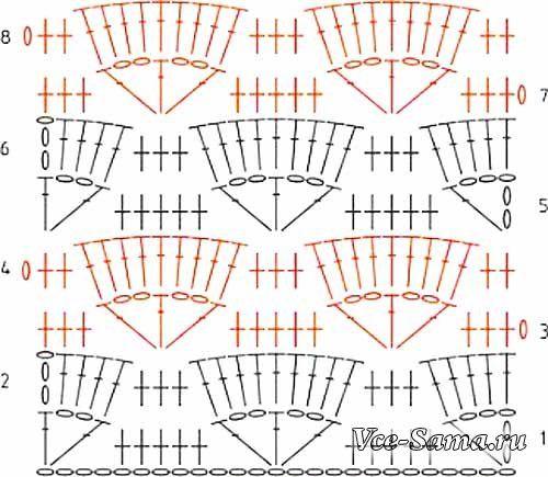 Δίχρωμο πλέξιμο μοτίβο κροσέ