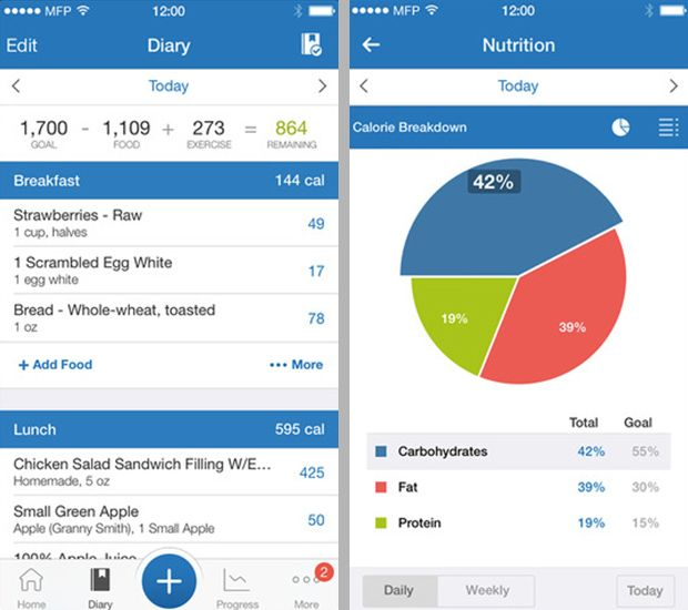 My Fitness Pal Food Diary App