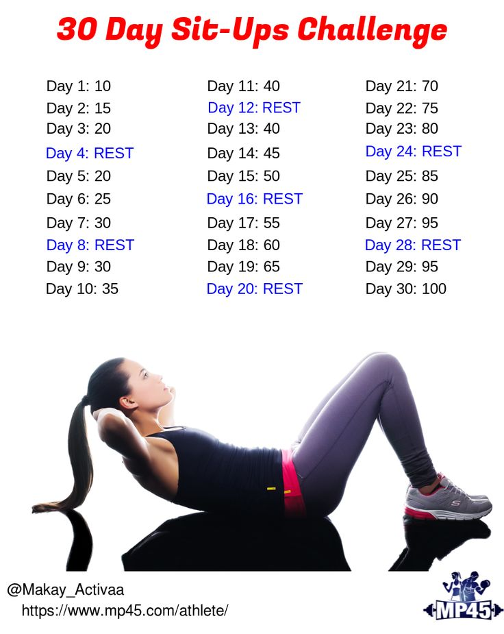Take up the 30 Day #Sit_Ups #Challenge this month and tone up and boost your core muscles to the max! sit up is an abdominal endurance training #exercise commonly performed to strength. this challenge looks like a good mix of sit ups, crunches and squats.