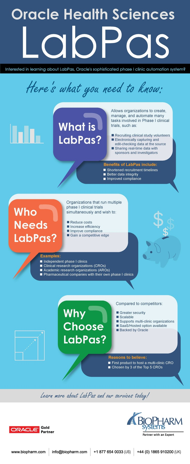Oracle Health Sciences LabPas: What You Need to Know #clinical #pharma # infographic