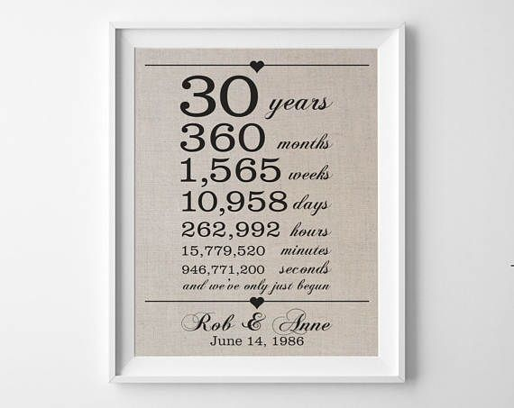 Gift For 30 Wedding Anniversary: 25+ Best Ideas About 30th Anniversary Gifts On Pinterest
