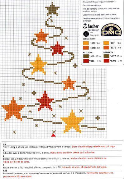 Oltre 1000 idee su punto croce natalizio su pinterest for Idee punto croce neonati