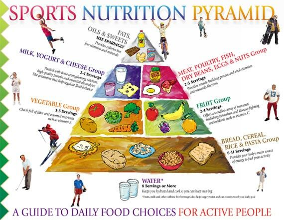 Best Of Food Pyramid Chart oldways a healthier, happier life