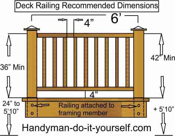 deck railing height 3