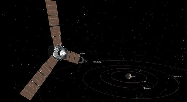 Artist's concept of NASA's Juno spacecraft crossing the orbits of Jupiter's four largest moons - NASA Juno Mission T-Minus Two Days From Jupiter