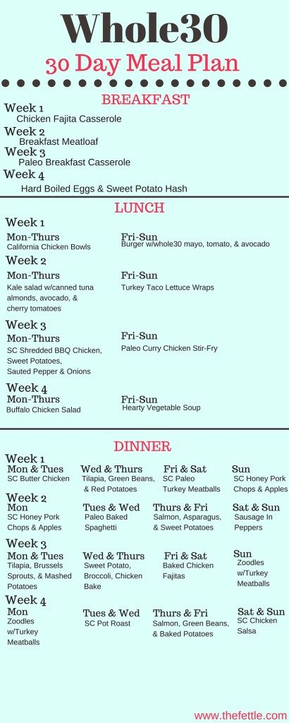 Weekly Meal Plan - 30 Days of Whole30