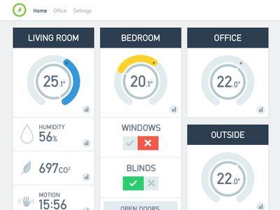 Smart Home dashboard