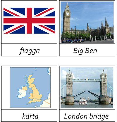 Underlag om Storbritannien -beställning
