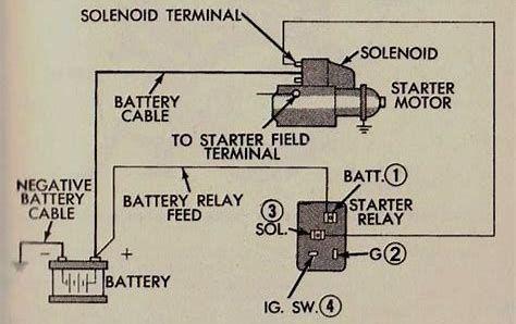 Image result for Mopar Starter Relay Wiring Diagram | Car