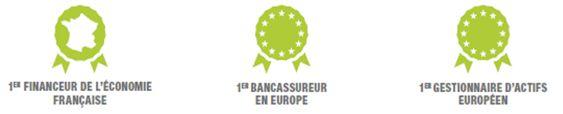 Grâce à son modèle de banque universelle de proximité, le groupe Crédit Agricole accompagne ses clients dans leurs projets en France et dans le monde.