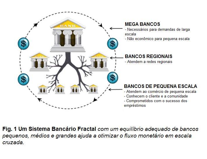 Circulação é a essência de todo sistema de fluxo, sejam eles economias, ecosistemas ou organismos vivos.