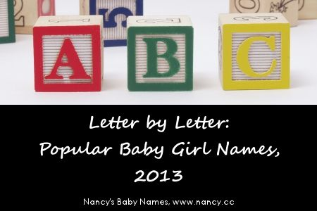 """Popular Baby Girl Names, Letter by Letter, for 2013. """"The four new #1 names that emerged in 2013 were Charlotte, which replaced Chloe, Delilah, which replaced Destiny, Harper, which replaced Hannah, and Lillian, which replaced Lily."""" #babynames"""
