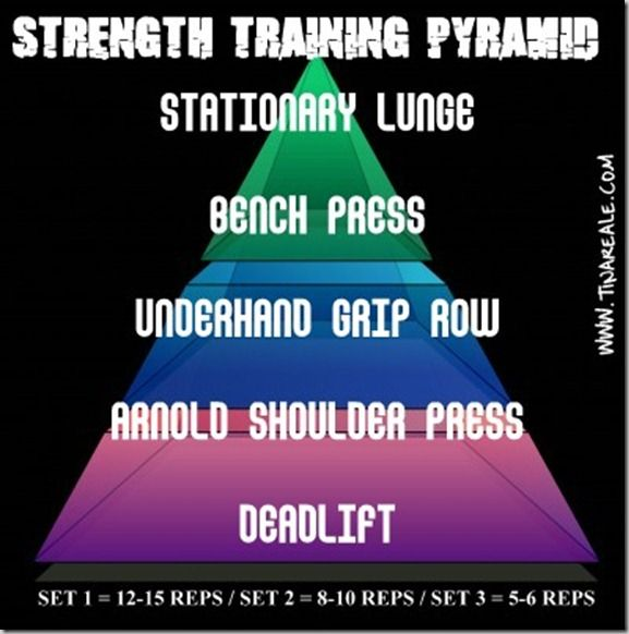 27 Best Images About Pyramid Workouts On Pinterest: 145 Best Move: Fitness Images On Pinterest