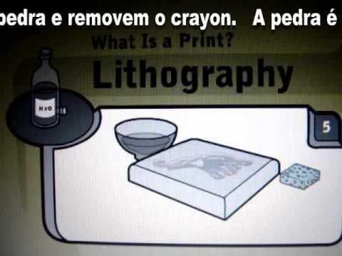 Princípios da Litografia - Offset