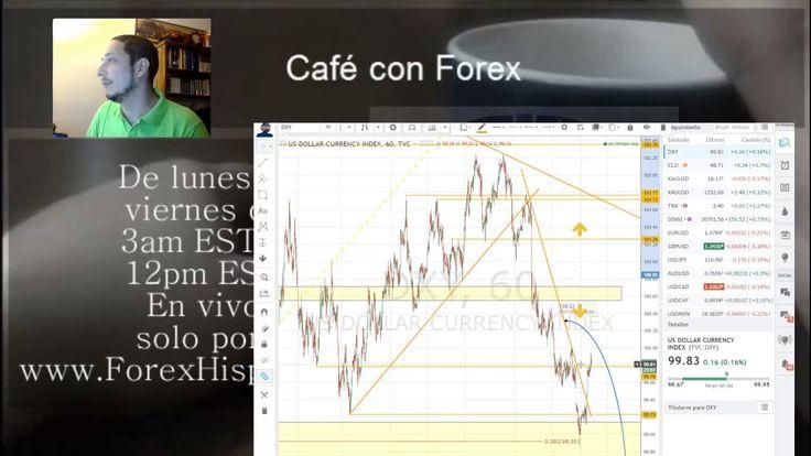 Forex con Café del 29 de Marzo del 2017
