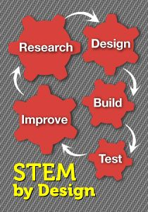 6 Authentic STEM Challenges for Middle School Students #FLVS #Homeschool Activities