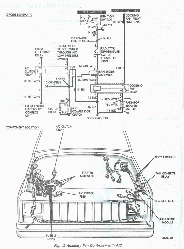 jeep cherokee wiring diagram image 1999 jeep cherokee ignition wiring diagram 1999 auto wiring on 1999 jeep cherokee wiring diagram