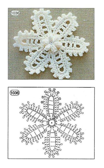 SEVERAL CROCHET FLOWERS ON LINK - crochet flower diagram / chart