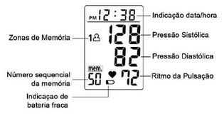 medição correta da pressão arterial - Pesquisa Google
