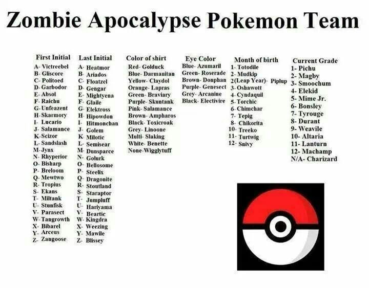 I Want To Try This For My Team In Pokemon X And Y Pokemon Teams Pokemon Pokemon Funny