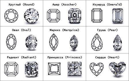 формы бриллиантов - Поиск в Google
