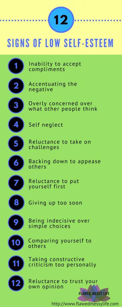 25+ Bästa Low Self Esteem Idéerna På Pinterest