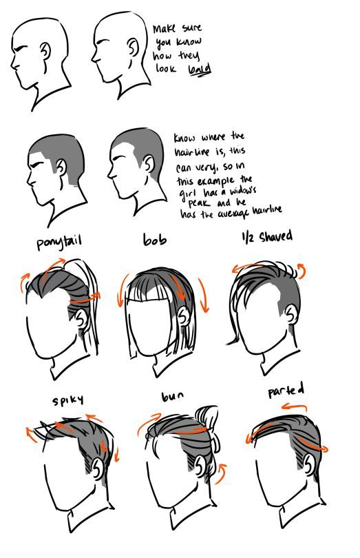 Anonymous said: for a tutorial: Hair™ how??? to?? draw? hair??? ive been drawing for a little bit now and hair continues to fuck me up Answer: I hope this helps. I just want to say that a lot of what...