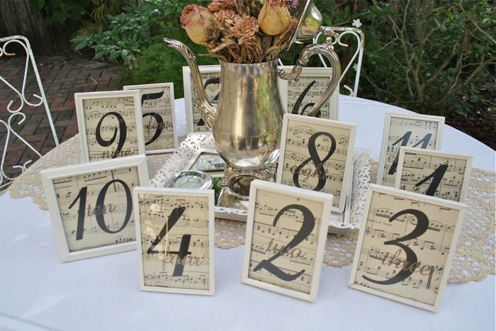 Print Table Numbers on Sheet Music ~ great for musicians!