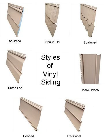 Vinyl Siding. Types of vinyl siding. Low cost compare to wood siding and low in maintenance.