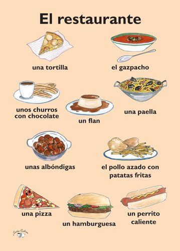 Food unit:Poster (A3) - El restaurante....could use as a menu for food unit