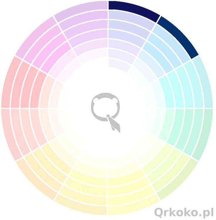 Qrkoko.pl - Jak łączyć kolory?