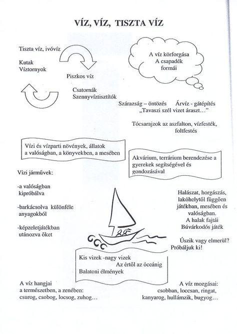 Víz /1 - mindenovi
