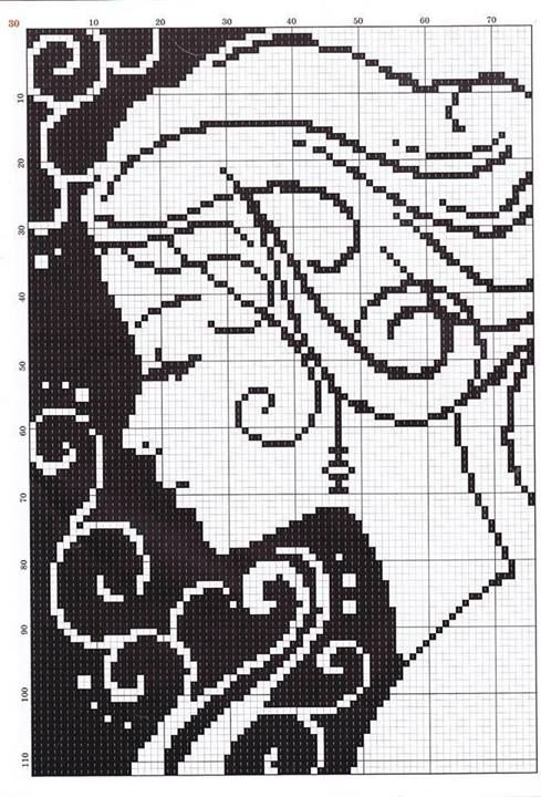 Borduurpatroon Kruissteek Vrouw *Cross Stitch Pattern Woman