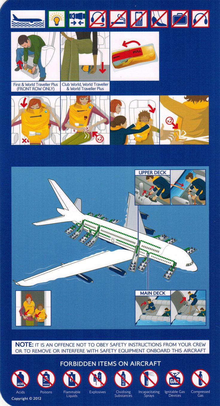 British Airways Airbus A380 Safety Briefing Card from First Proving Flight - 2013