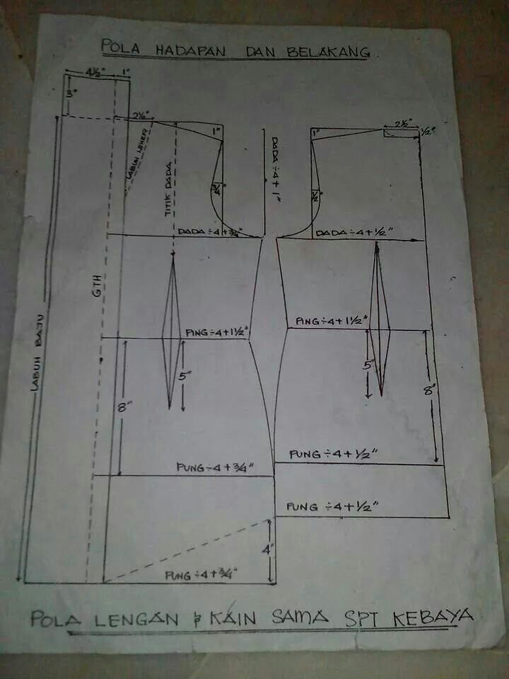 Kebaya drafting