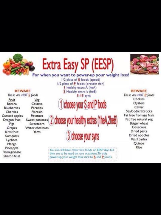 Slimming World EESP