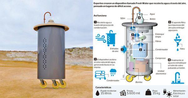 Fresh+Water:+un+dispositivo+que+transforma+el+aire+en+agua