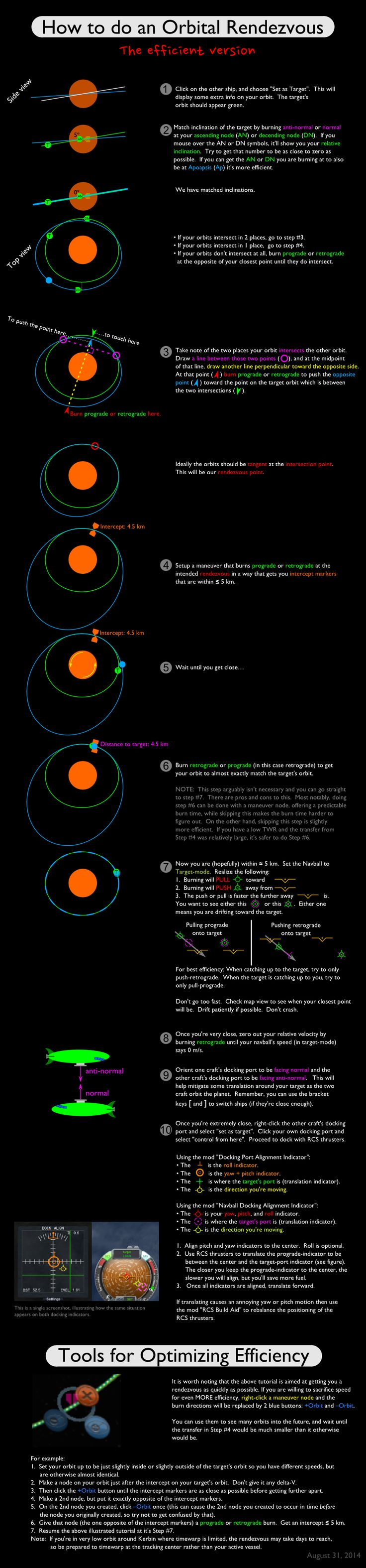 Guide to Kerbal Space Program Orbital Rendezvous