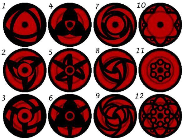 25 melhores ideias de Sasuke mangekyou sharingan no Pinterest