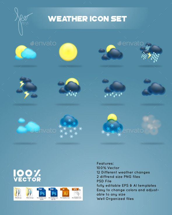 Weather Icon Set perfect for use in a wide range of templates like: Websites,gadged,apllication  Simple to work with and highly customizable, it ca be easily adjusted to fit your needs.