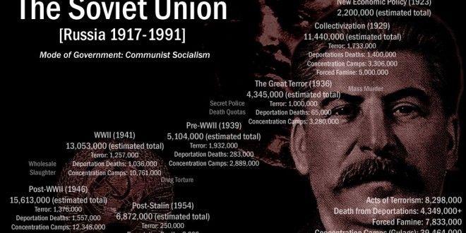 Soviet Story - Εγκλήματα του Κομμουνισμού