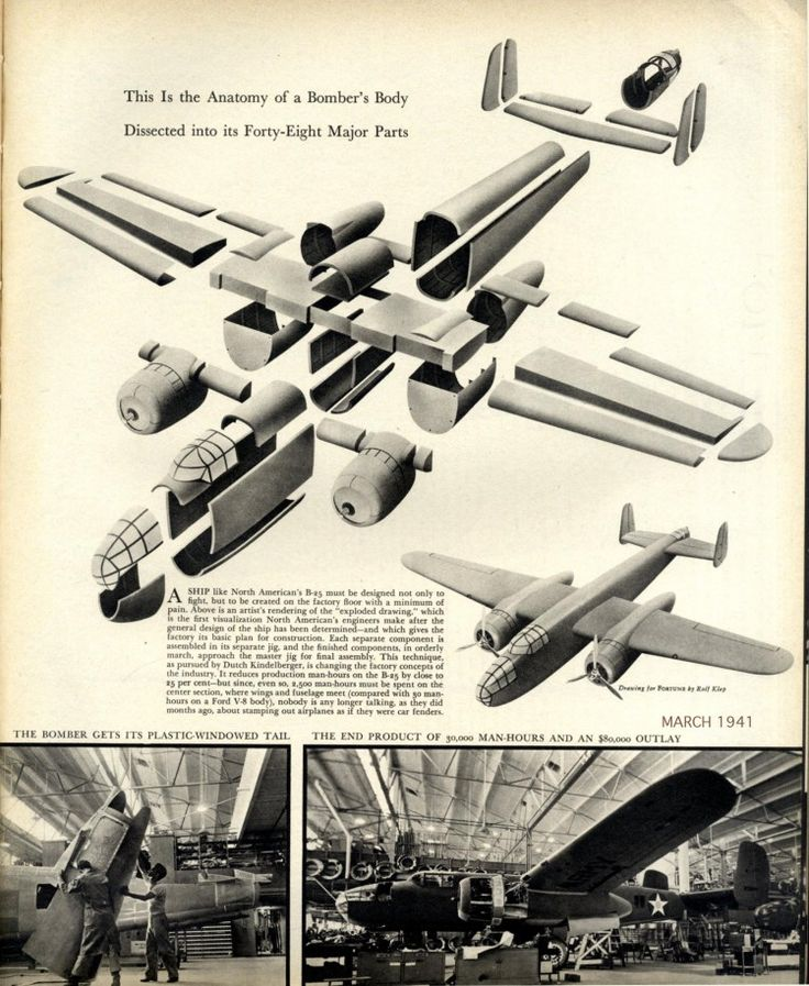 Forty eight parts of a bomber's body (1941)