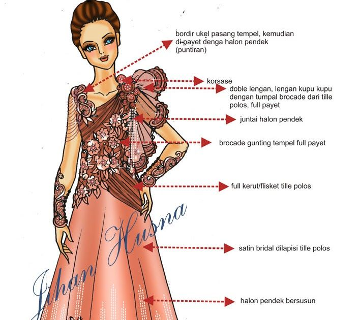 Sketsa Baju Dress Pendek